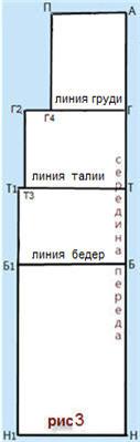 Построения чертежа выкройки переднего полотнища (рис4)